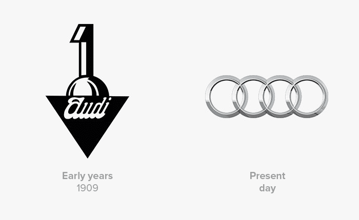 Audi Logo Geschichte