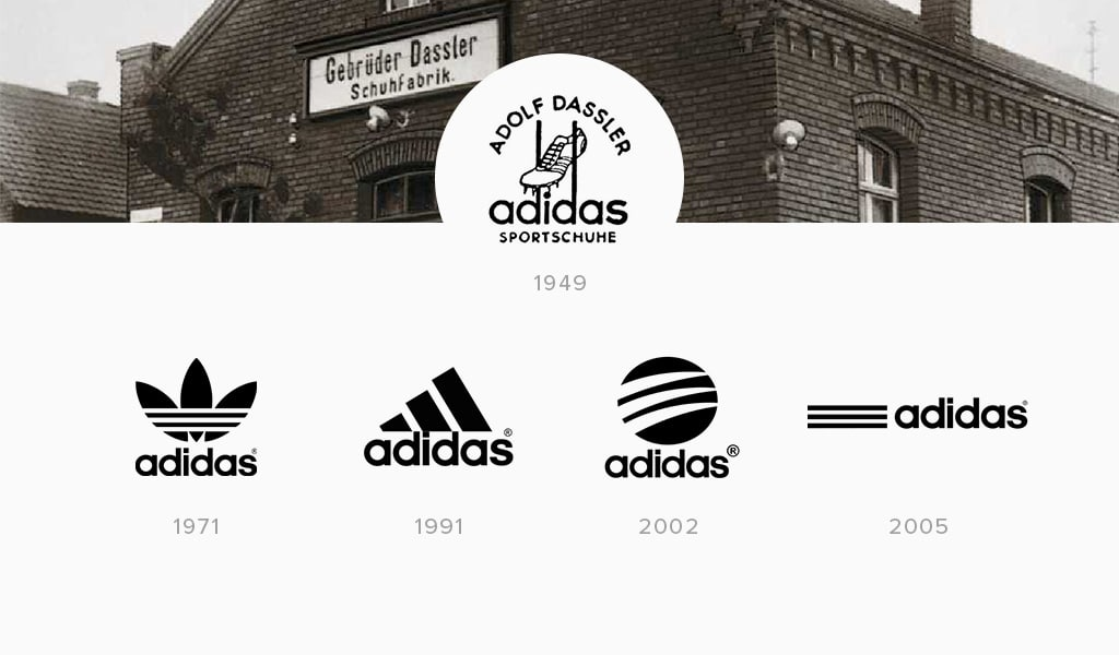 Adidas logo evolution