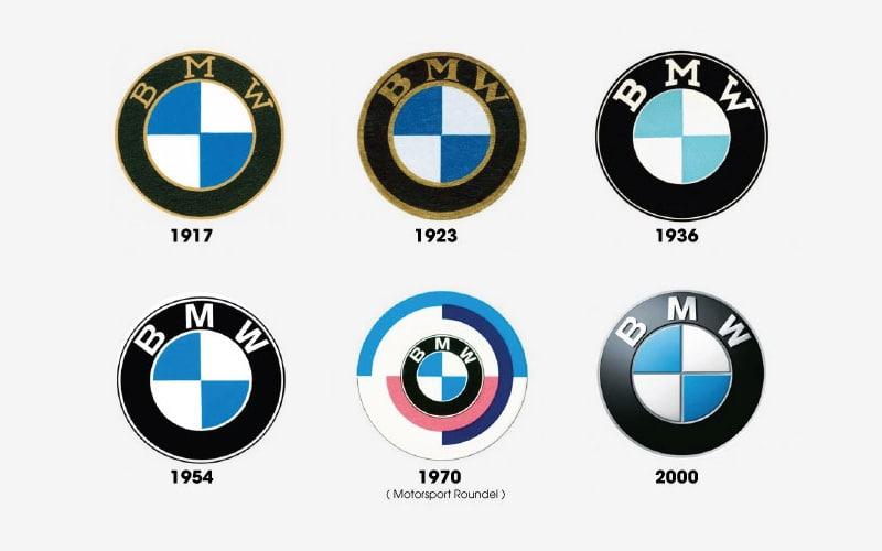 BMW Logo Evolution and History Timeline