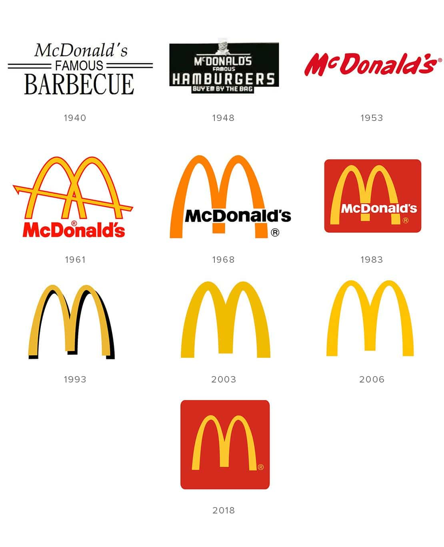 McDonald`s logo evolution