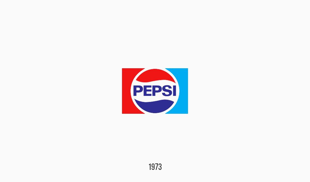 Pepsi cola logo, 1973