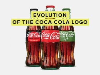 Coca-cola logo history illustration