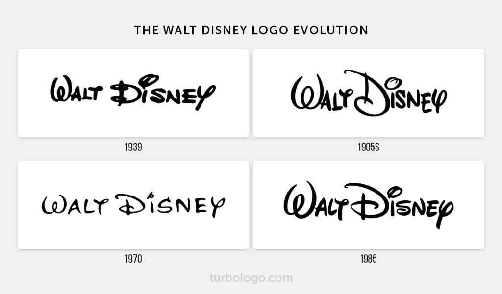 The Walt Disney logo evolution
