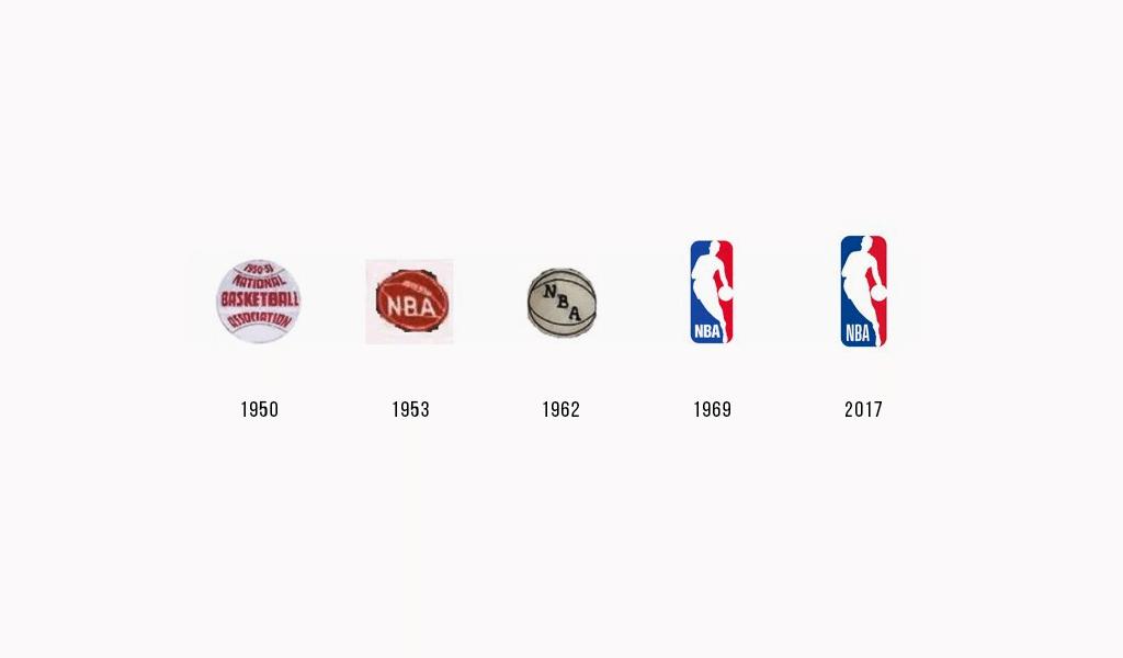 NBA logo history