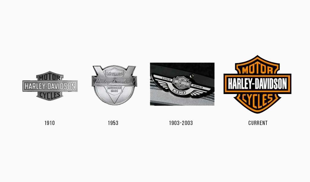 Harley Davidson Logo Geschichte