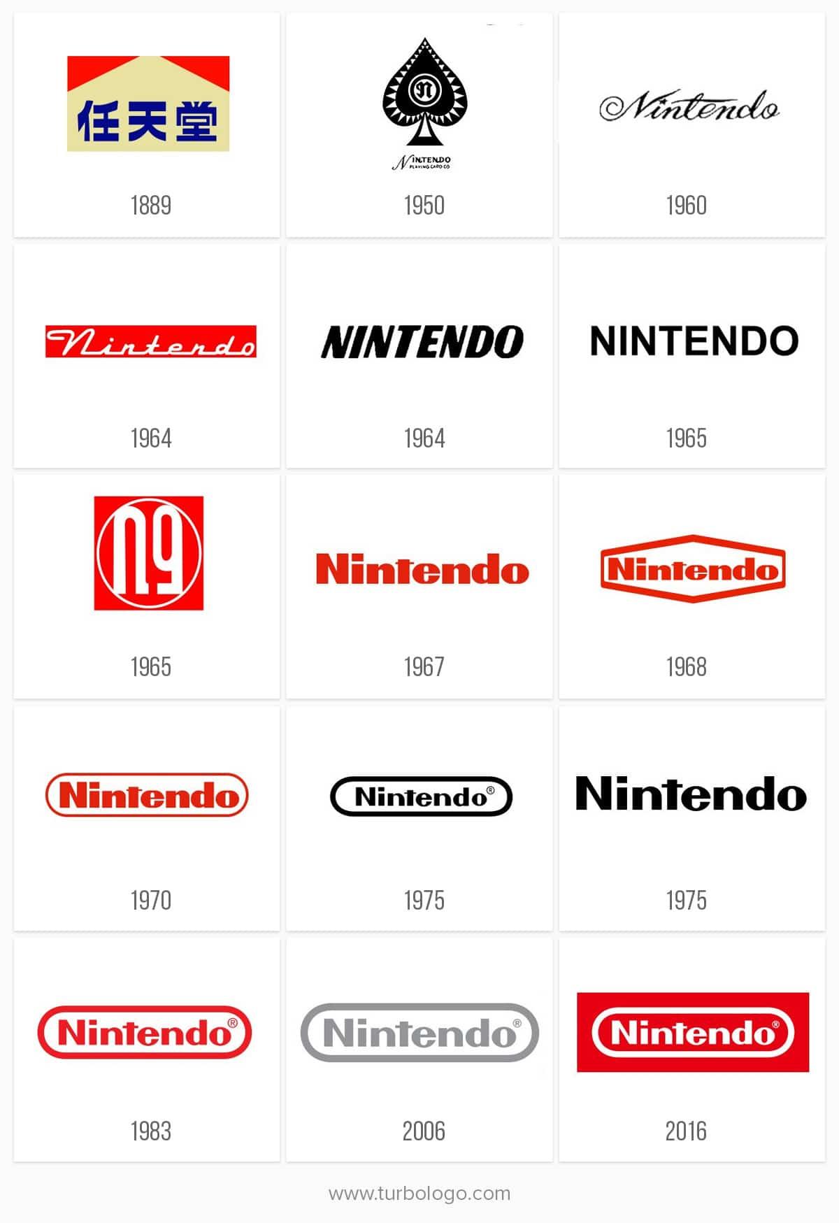 Nintendo-Logo-Geschichte