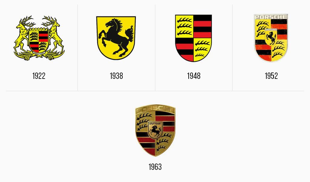 Evolução do logotipo Porsche