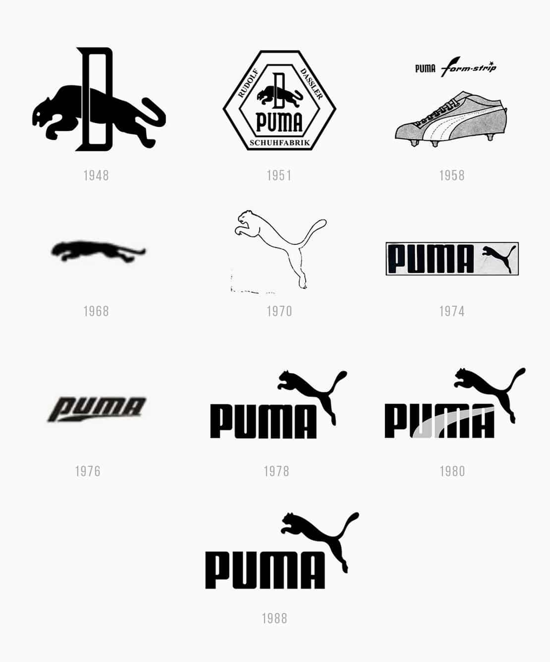 Puma logo evolution