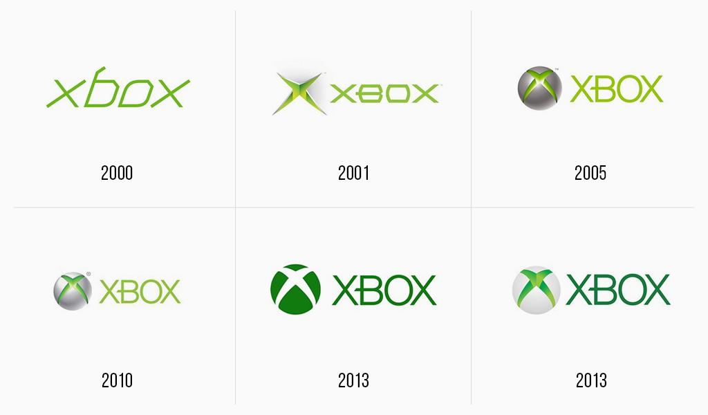 Historia del logo de XBOX