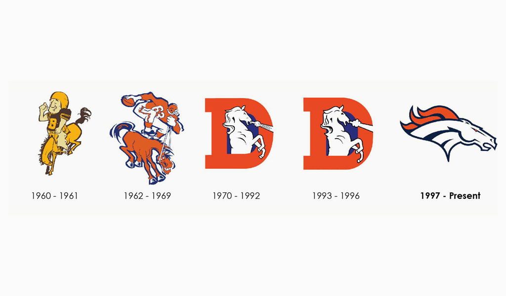 Denver Broncos Logo Geschichte