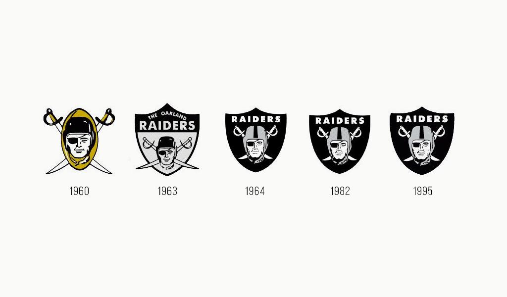 Historia del logo de los Oakland Raiders