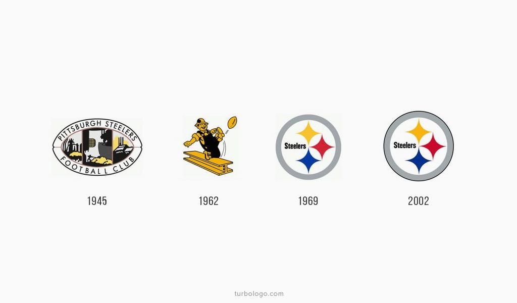 Storia del logo dei Pittsburgh Steelers