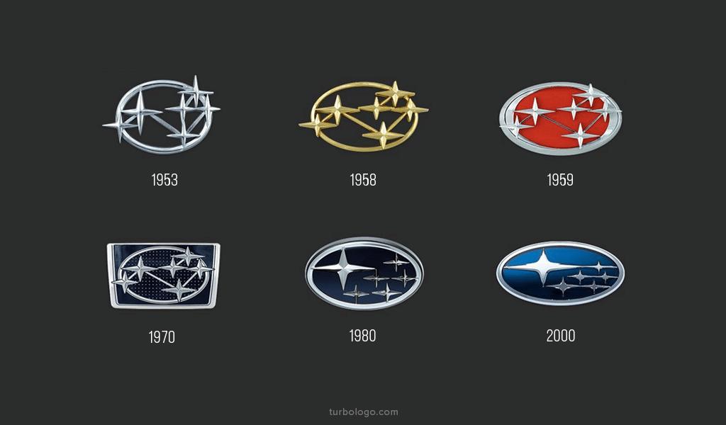 História do logotipo Subaru