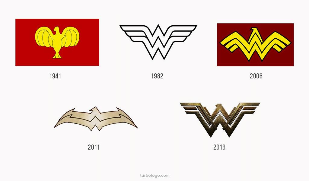 Wunder Frau Logo Geschichte