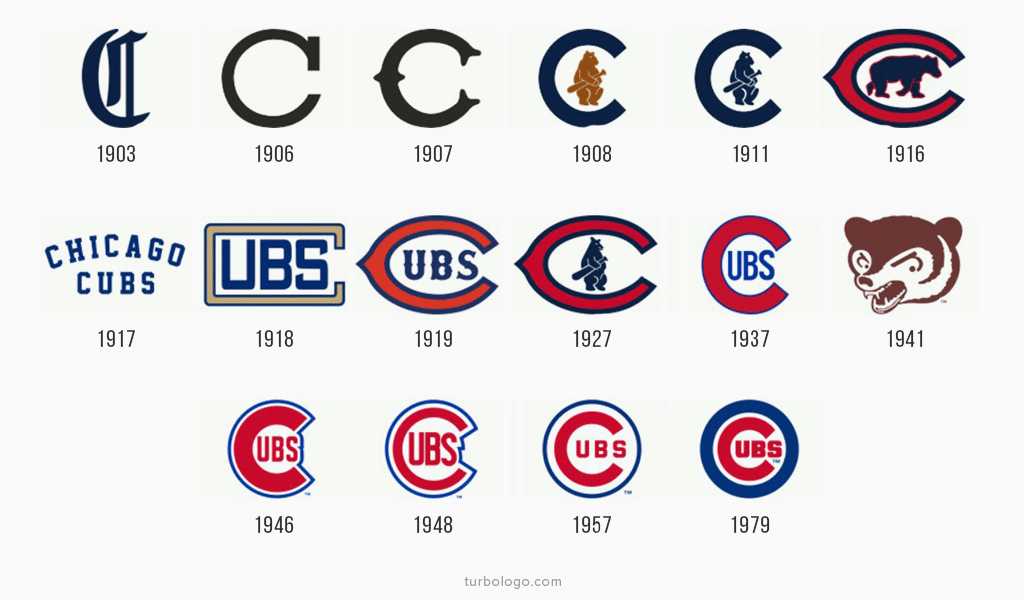Chicago cubs logo history