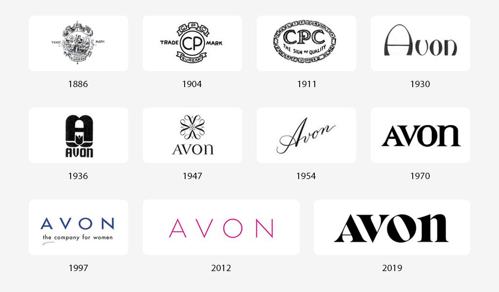 Avon Logo Geschichte
