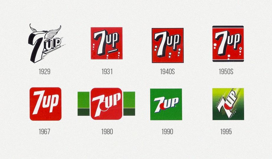 7up Logo Geschichte
