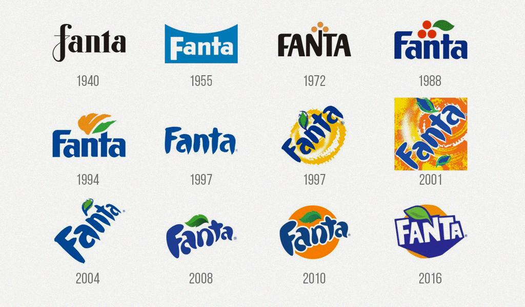 Fanta Logo Geschichte