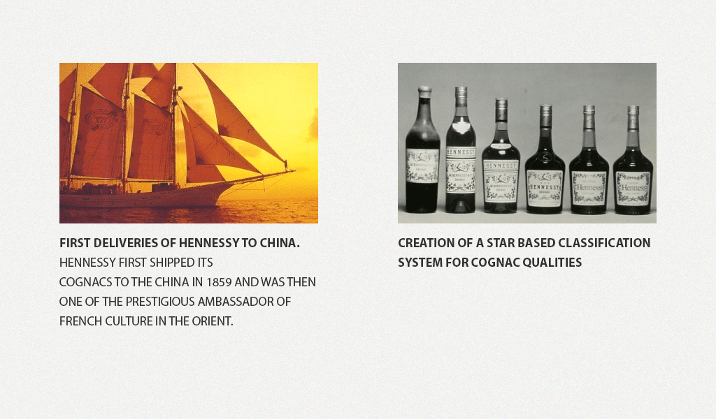 Hennessy history