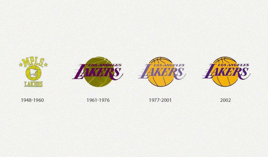 Los Angeles Lakers Logo Geschichte