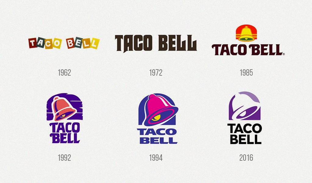 Taco Bell Logo Geschichte
