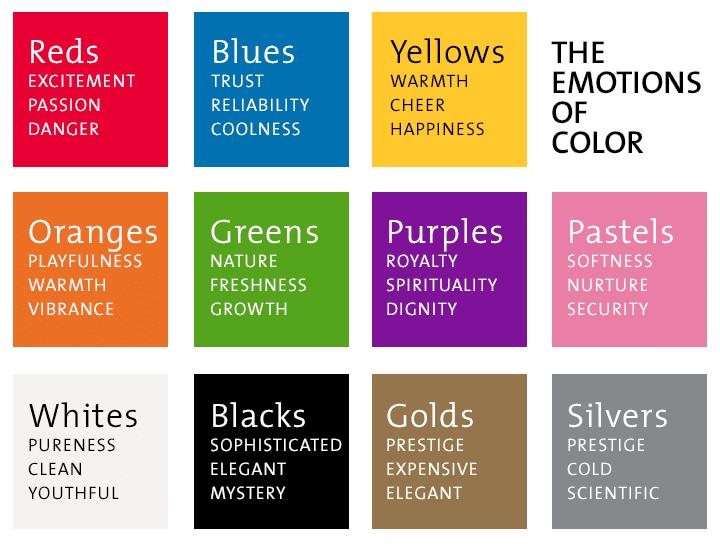 Psychologie Farbe