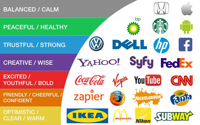 Farben Logo
