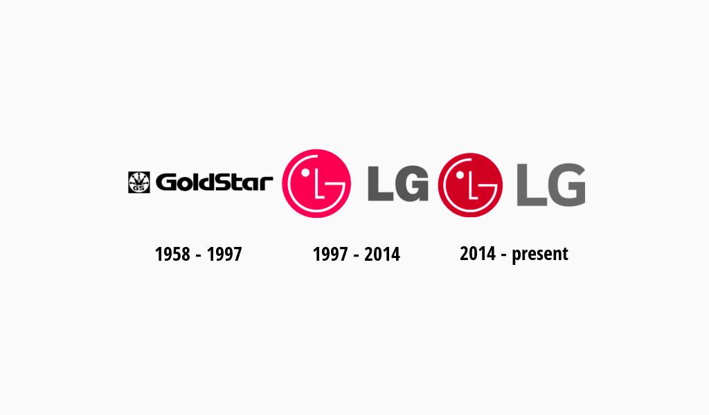 Cambio de marca LG